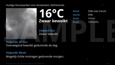 Current Conditions for Amsterdam