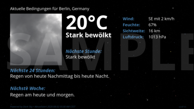 Current Conditions for Berlin